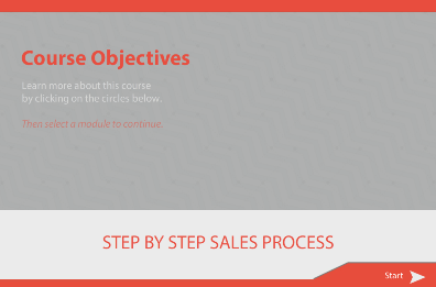 Step By Step Sales Process